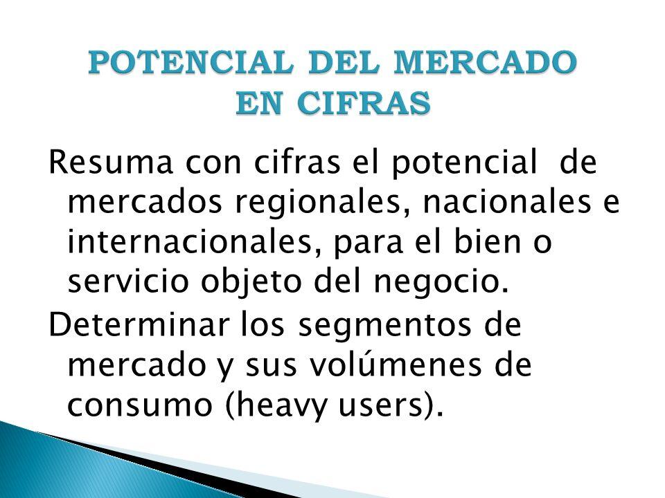 POTENCIAL DEL MERCADO EN CIFRAS
