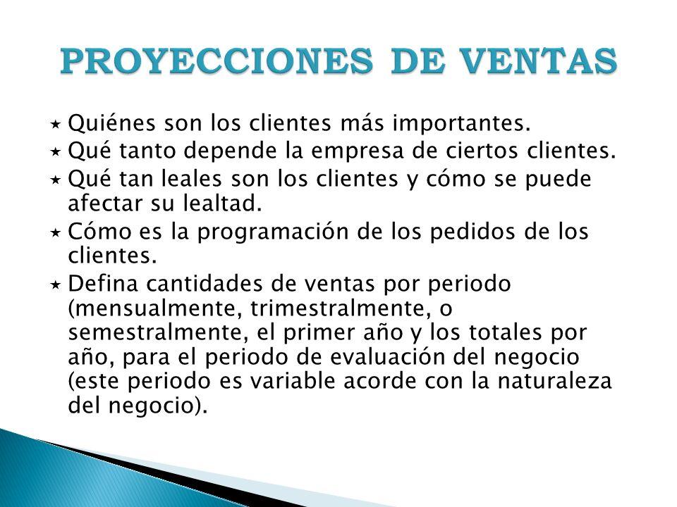 PROYECCIONES DE VENTAS