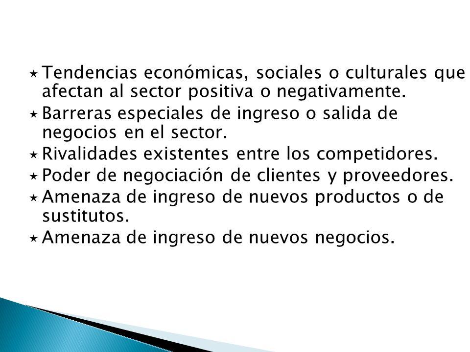 Tendencias económicas, sociales o culturales que afectan al sector positiva o negativamente.