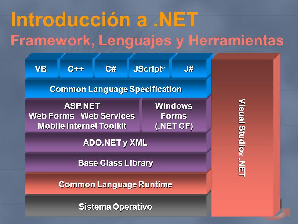 Introducción a .NET Framework, Lenguajes y Herramientas