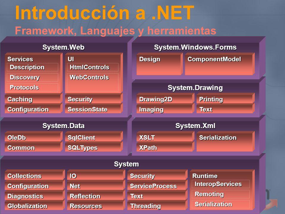 Introducción a .NET Framework, Languajes y herramientas