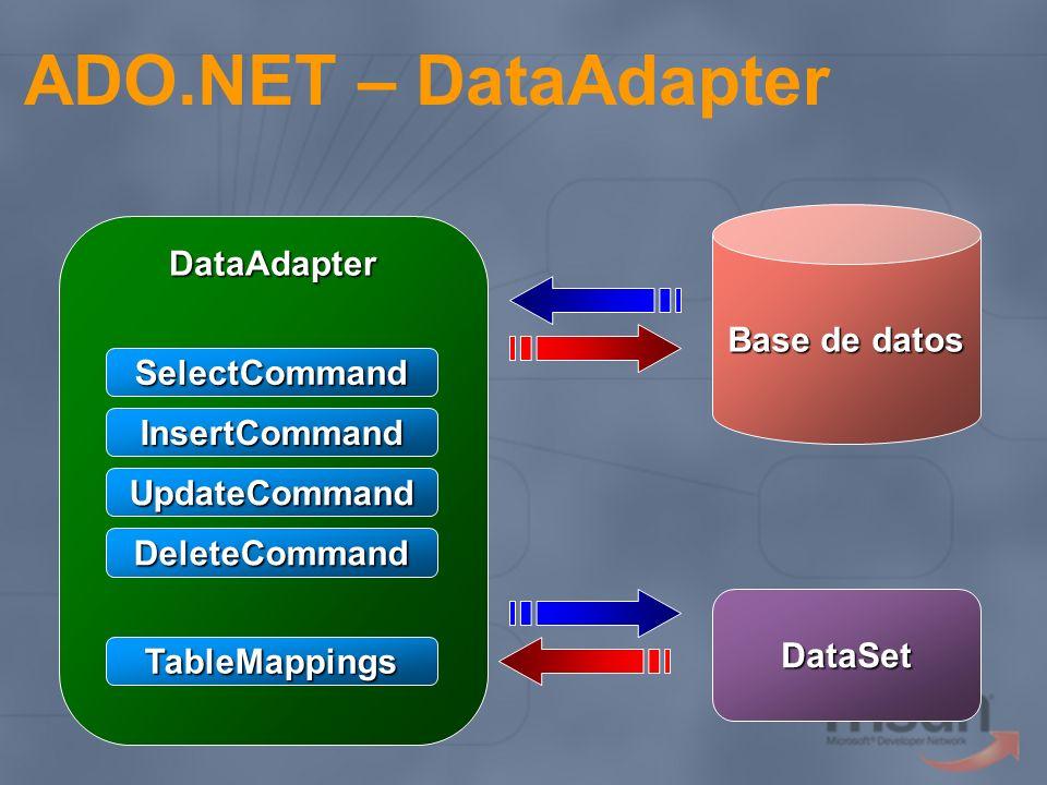 ADO.NET – DataAdapter DataAdapter Base de datos SelectCommand