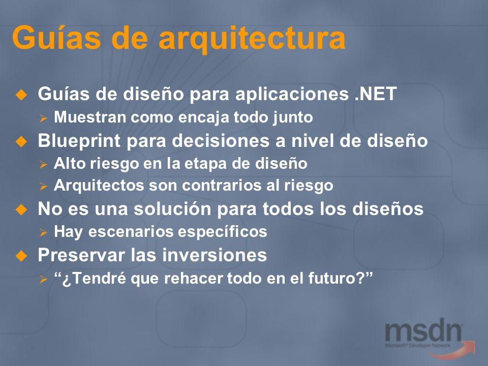 Guías de arquitectura Guías de diseño para aplicaciones .NET