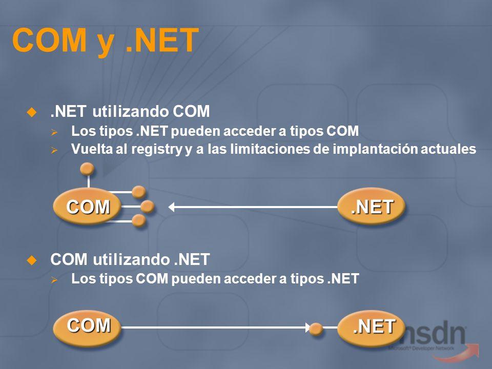 COM y .NET COM .NET COM .NET .NET utilizando COM COM utilizando .NET