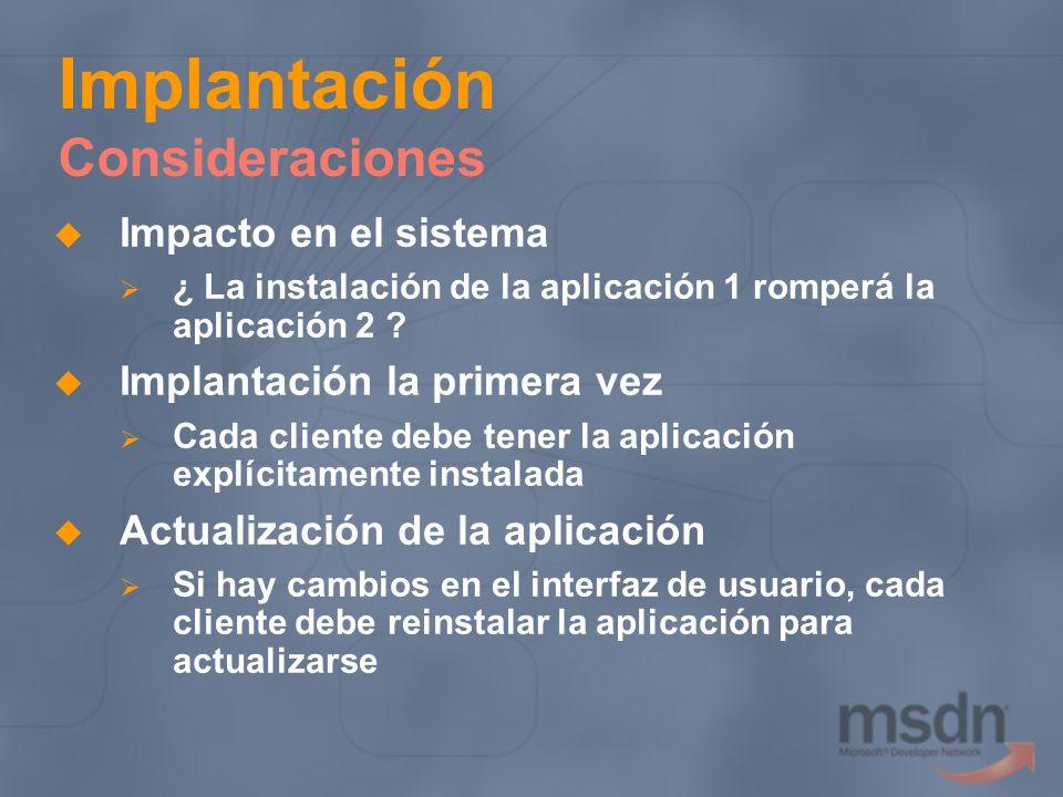 Implantación Consideraciones