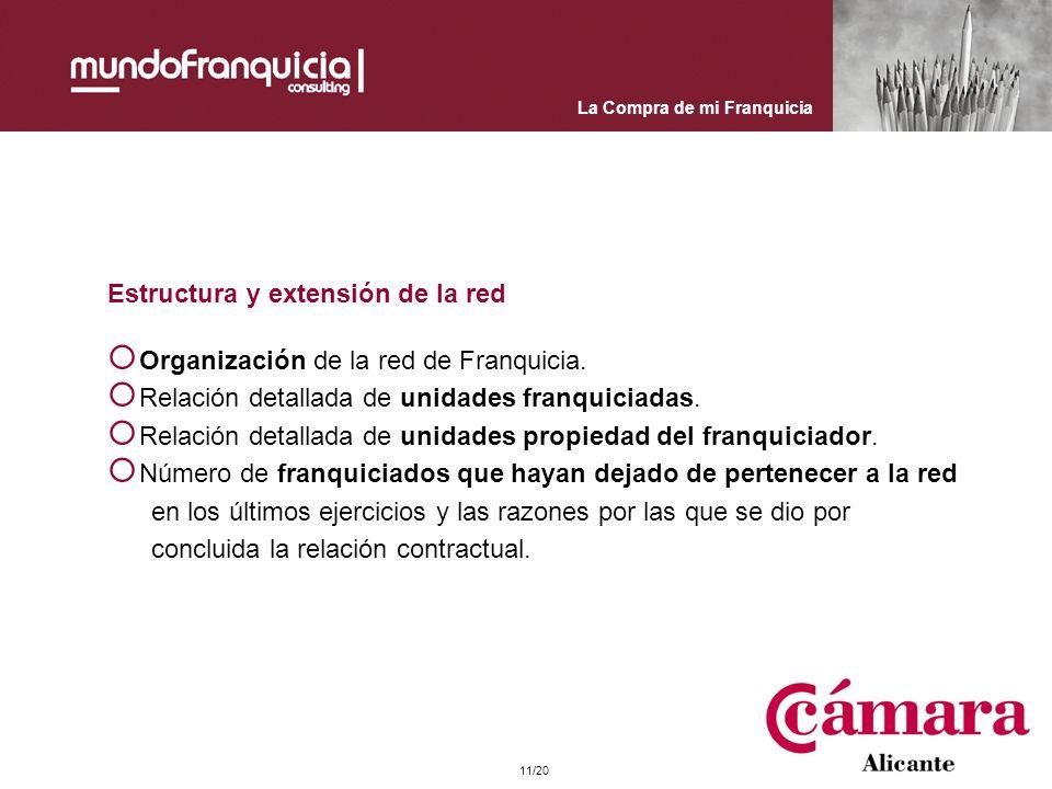 Estructura y extensión de la red Organización de la red de Franquicia.