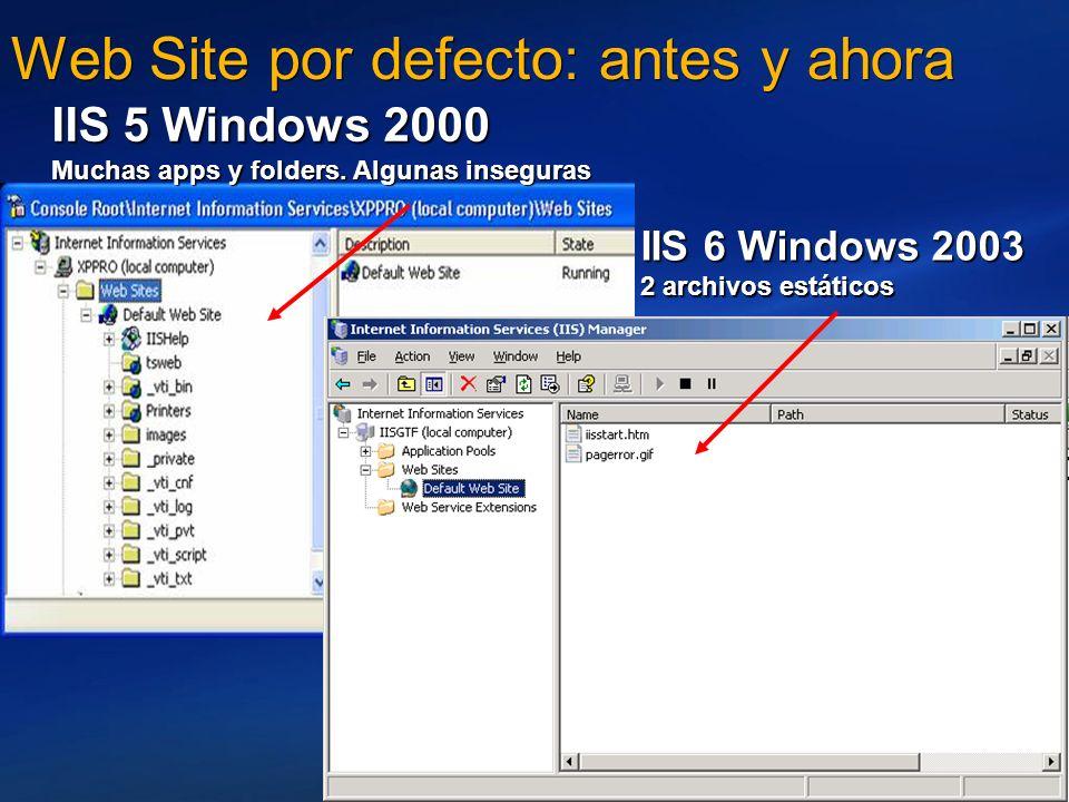 Web Site por defecto: antes y ahora