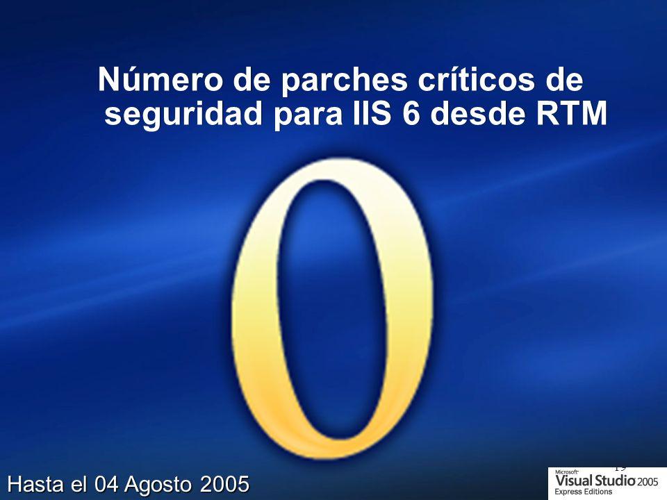 Número de parches críticos de seguridad para IIS 6 desde RTM