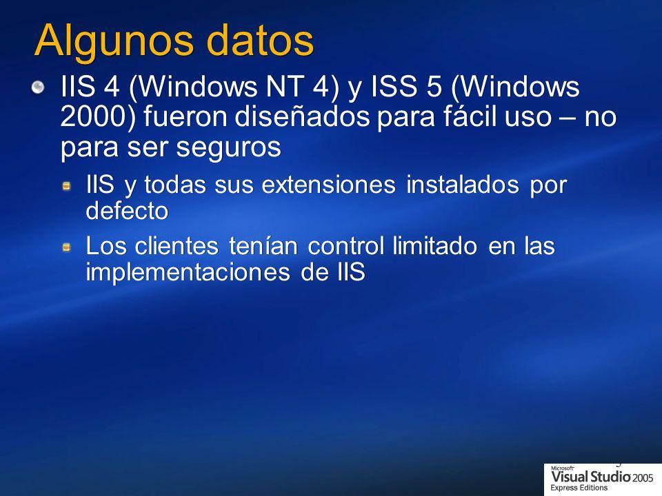 3/24/2017 3:57 PM Algunos datos. IIS 4 (Windows NT 4) y ISS 5 (Windows 2000) fueron diseñados para fácil uso – no para ser seguros.