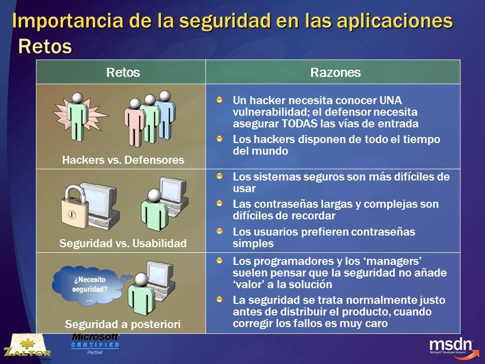 Importancia de la seguridad en las aplicaciones Retos