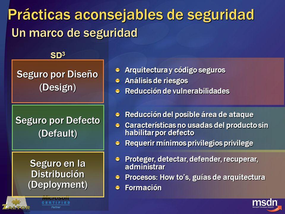 Prácticas aconsejables de seguridad Un marco de seguridad