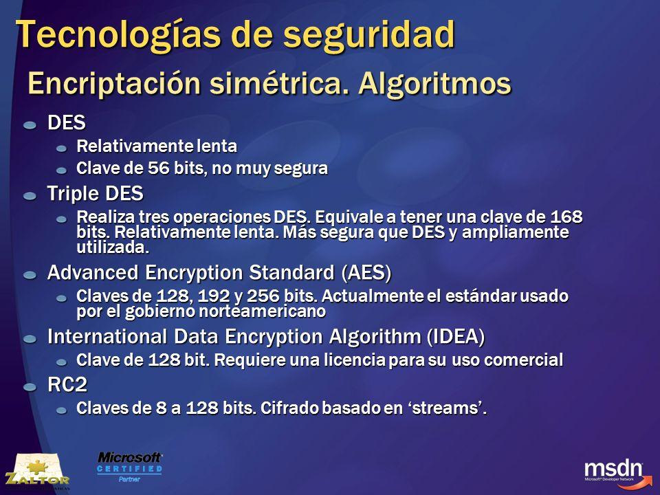 Tecnologías de seguridad Encriptación simétrica. Algoritmos