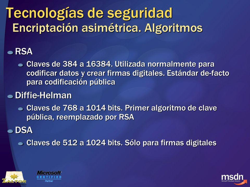 Tecnologías de seguridad Encriptación asimétrica. Algoritmos