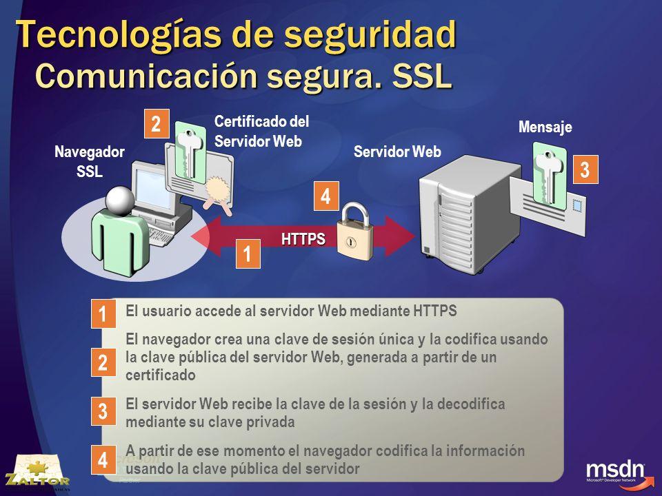 Tecnologías de seguridad Comunicación segura. SSL