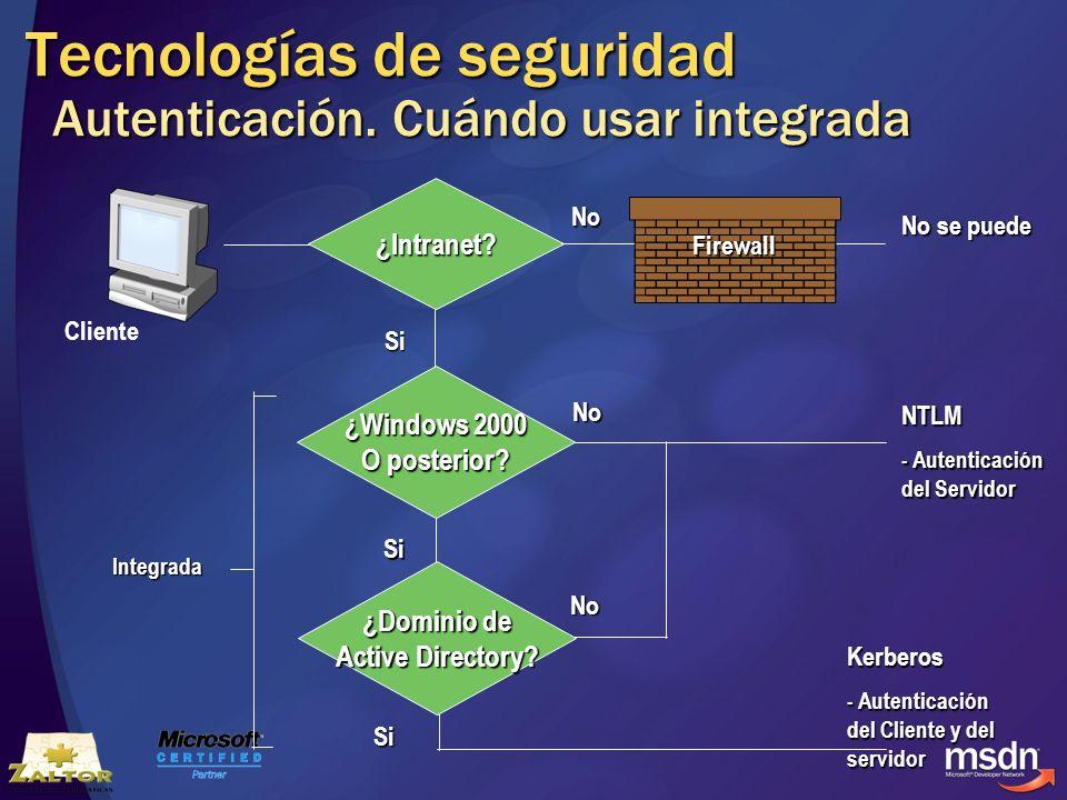 Tecnologías de seguridad Autenticación. Cuándo usar integrada