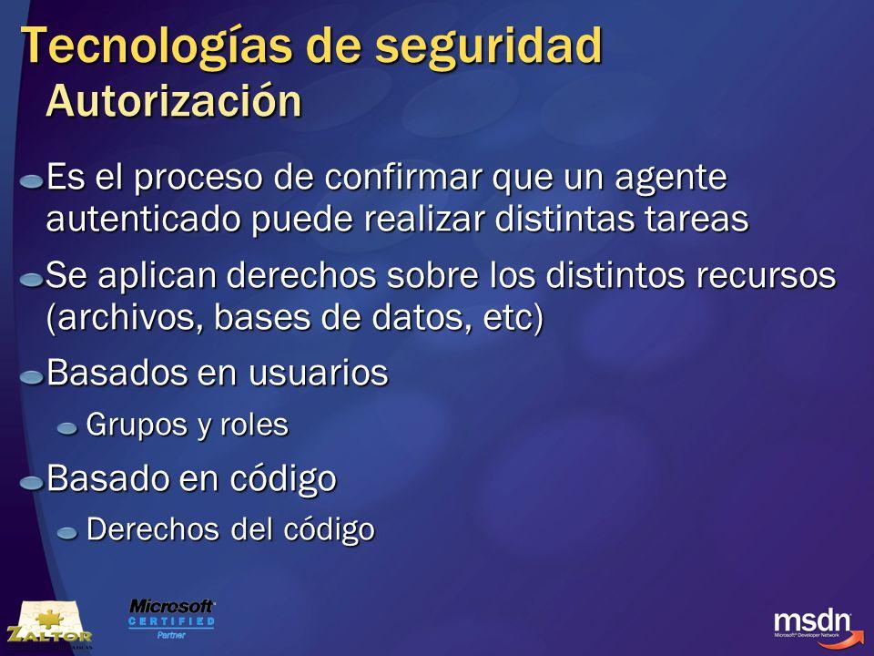 Tecnologías de seguridad Autorización