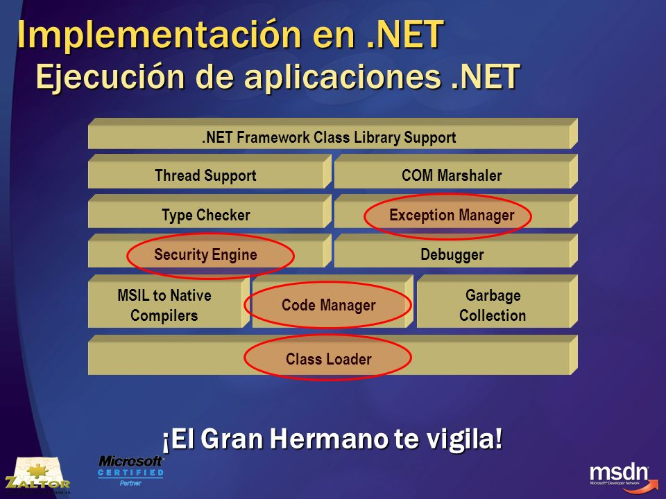Implementación en .NET Ejecución de aplicaciones .NET