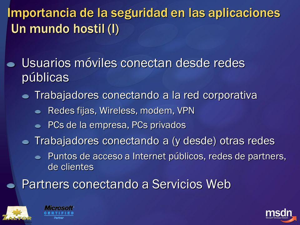 Importancia de la seguridad en las aplicaciones Un mundo hostil (I)