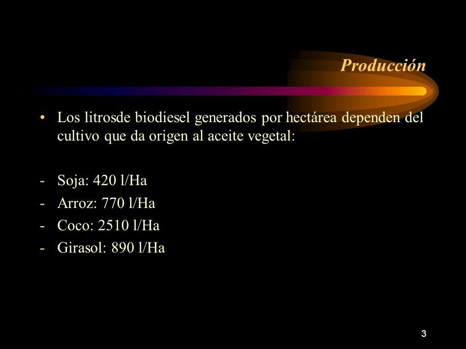 Producción Los litrosde biodiesel generados por hectárea dependen del cultivo que da origen al aceite vegetal: