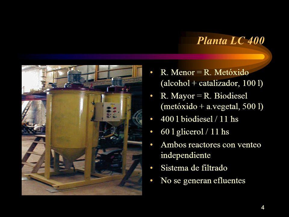 Planta LC 400 R. Menor = R. Metóxido (alcohol + catalizador, 100 l)