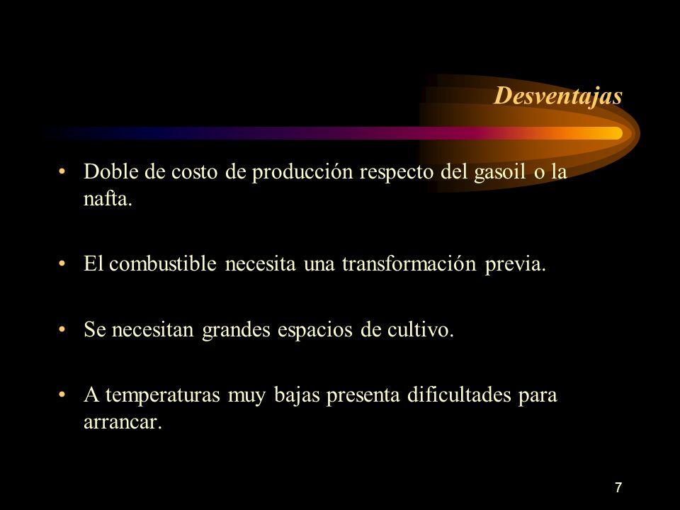 Desventajas Doble de costo de producción respecto del gasoil o la nafta. El combustible necesita una transformación previa.