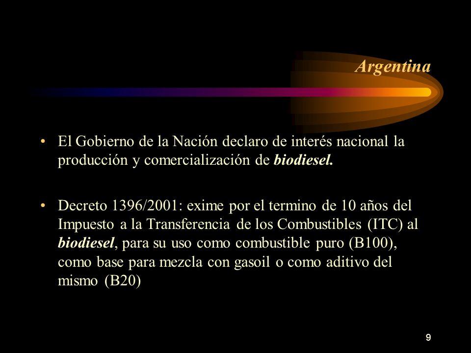 Argentina El Gobierno de la Nación declaro de interés nacional la producción y comercialización de biodiesel.