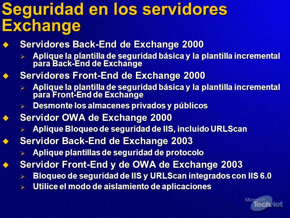 Seguridad en los servidores Exchange
