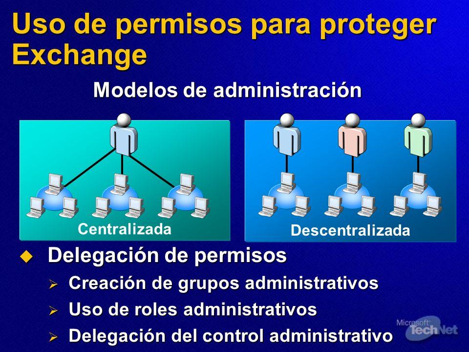 Uso de permisos para proteger Exchange