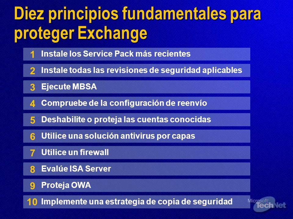 Diez principios fundamentales para proteger Exchange