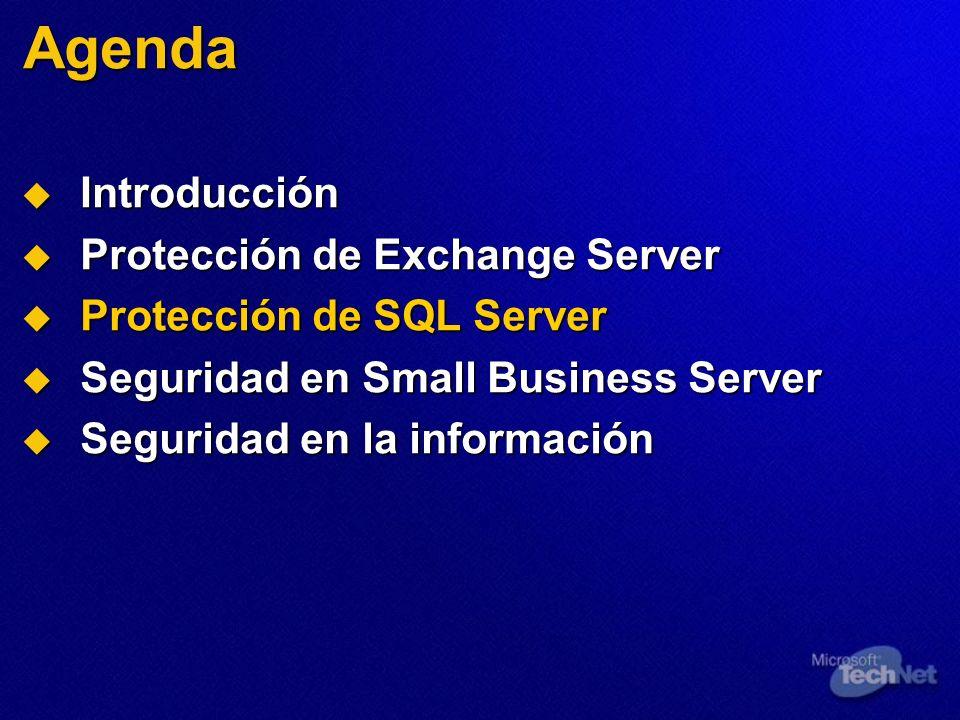 Agenda Introducción Protección de Exchange Server