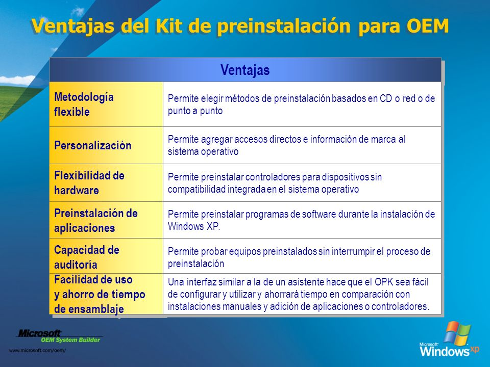 Ventajas del Kit de preinstalación para OEM