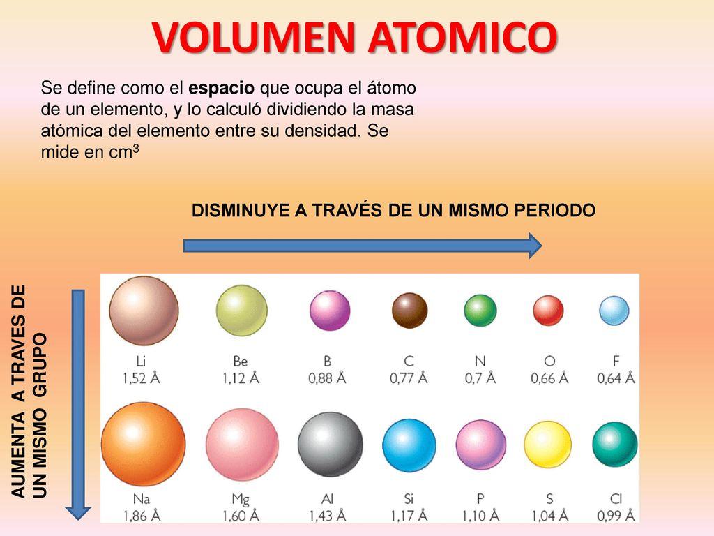 Tabla periodica y propiedades periodicas ppt descargar volumen atomico urtaz Gallery