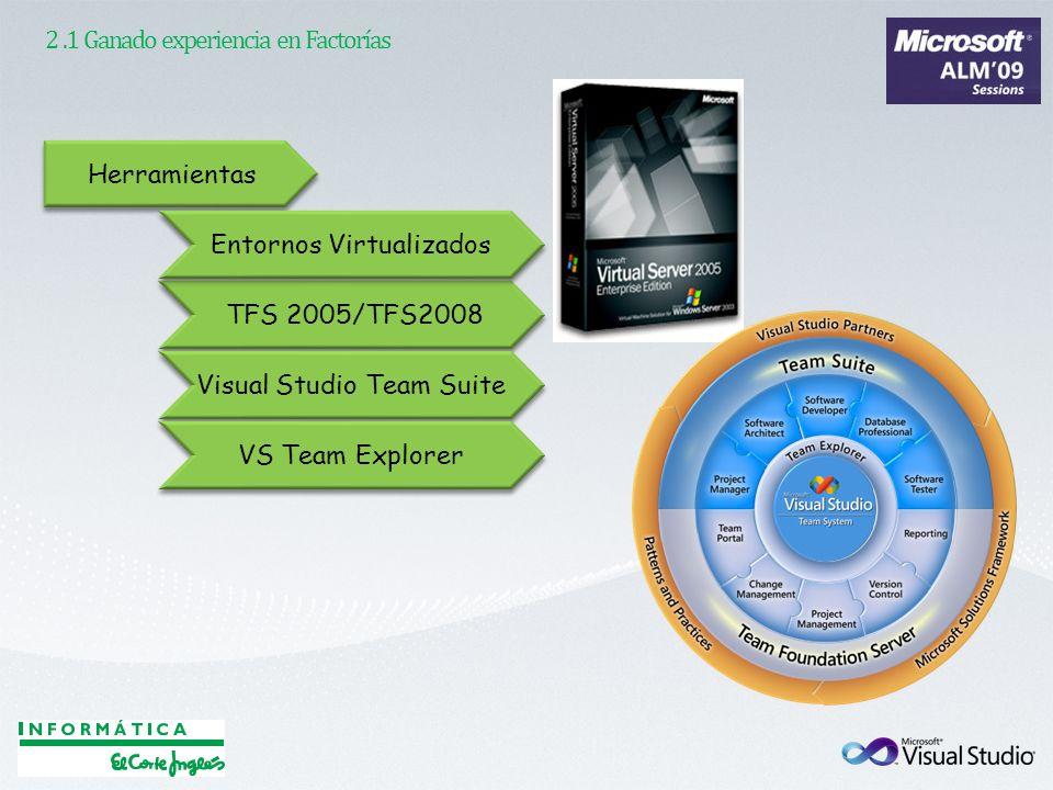 2 .1 Ganado experiencia en Factorías
