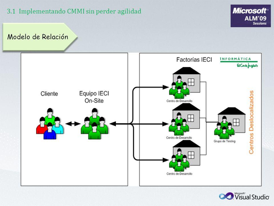 3.1 Implementando CMMI sin perder agilidad