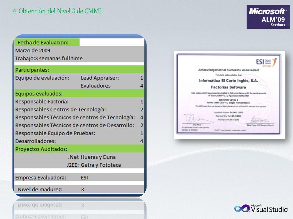 4 Obtención del Nivel 3 de CMMI