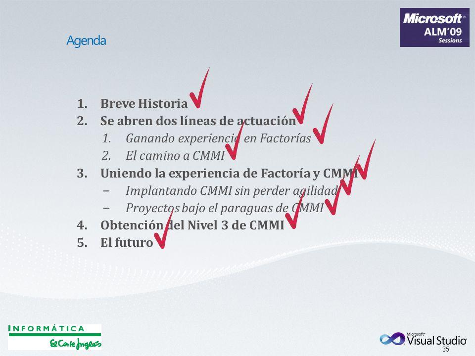 Agenda Breve Historia. Se abren dos líneas de actuación. Ganando experiencia en Factorías. El camino a CMMI.