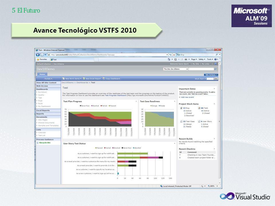 Avance Tecnológico VSTFS 2010