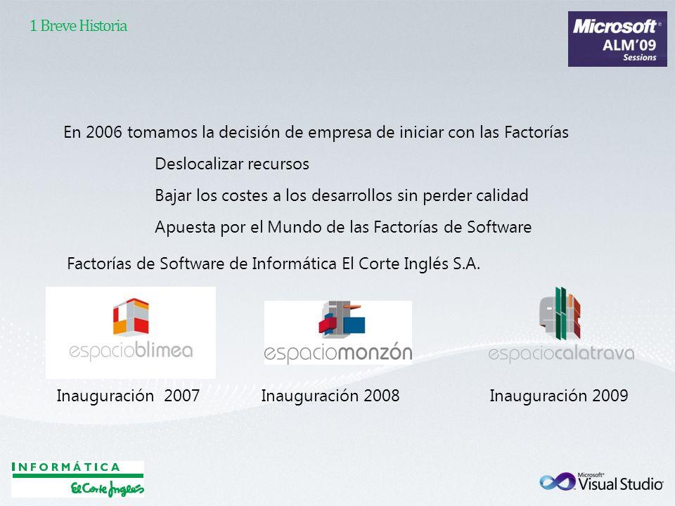 1 Breve Historia En 2006 tomamos la decisión de empresa de iniciar con las Factorías. Deslocalizar recursos.