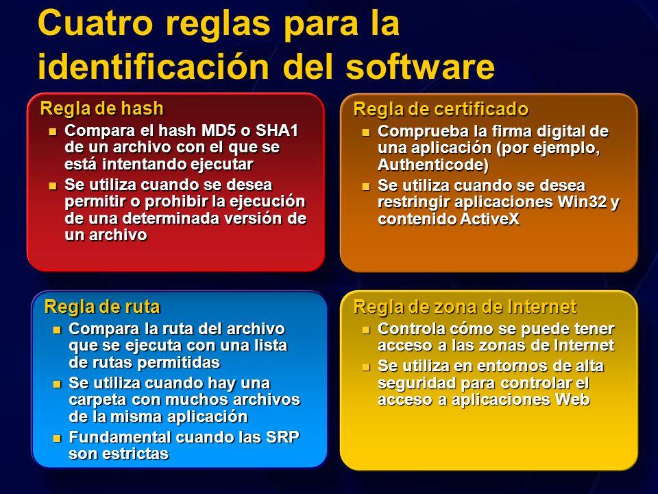 Cuatro reglas para la identificación del software