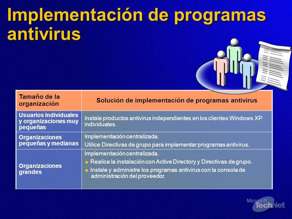 Implementación de programas antivirus