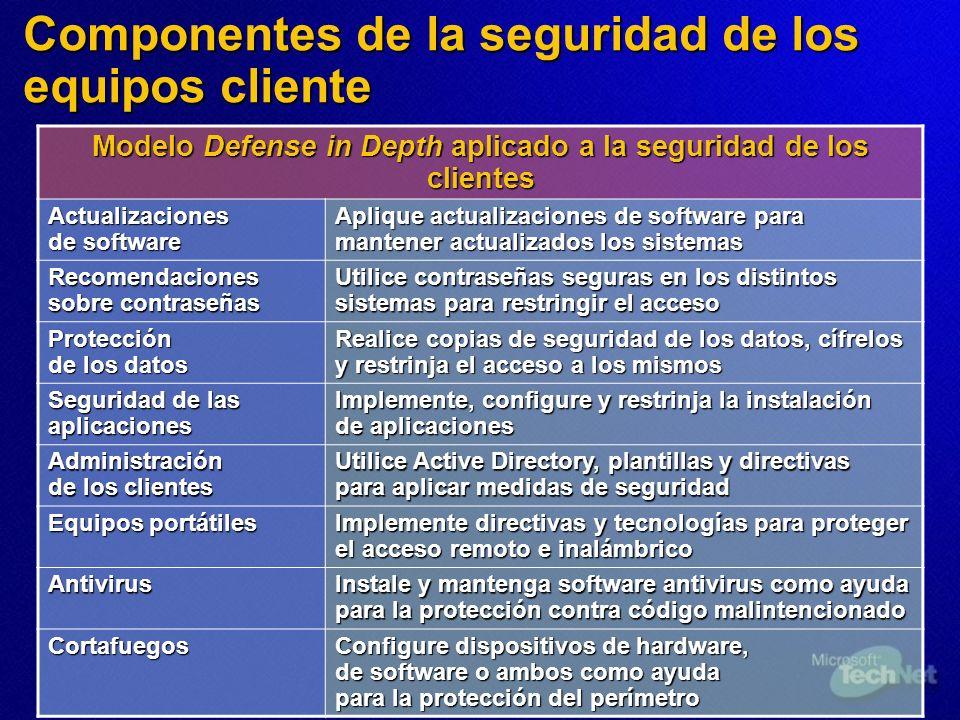 Componentes de la seguridad de los equipos cliente