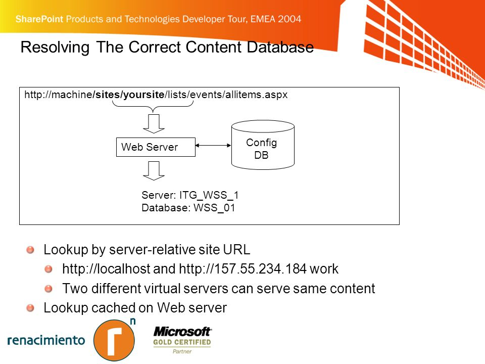 Resolving The Correct Content Database