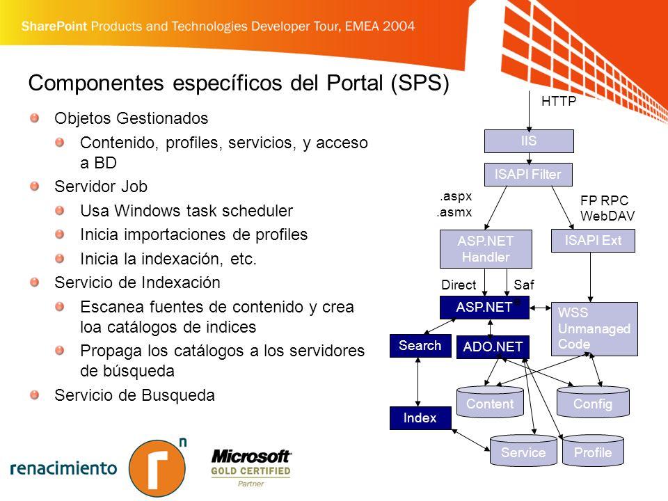 Componentes específicos del Portal (SPS)