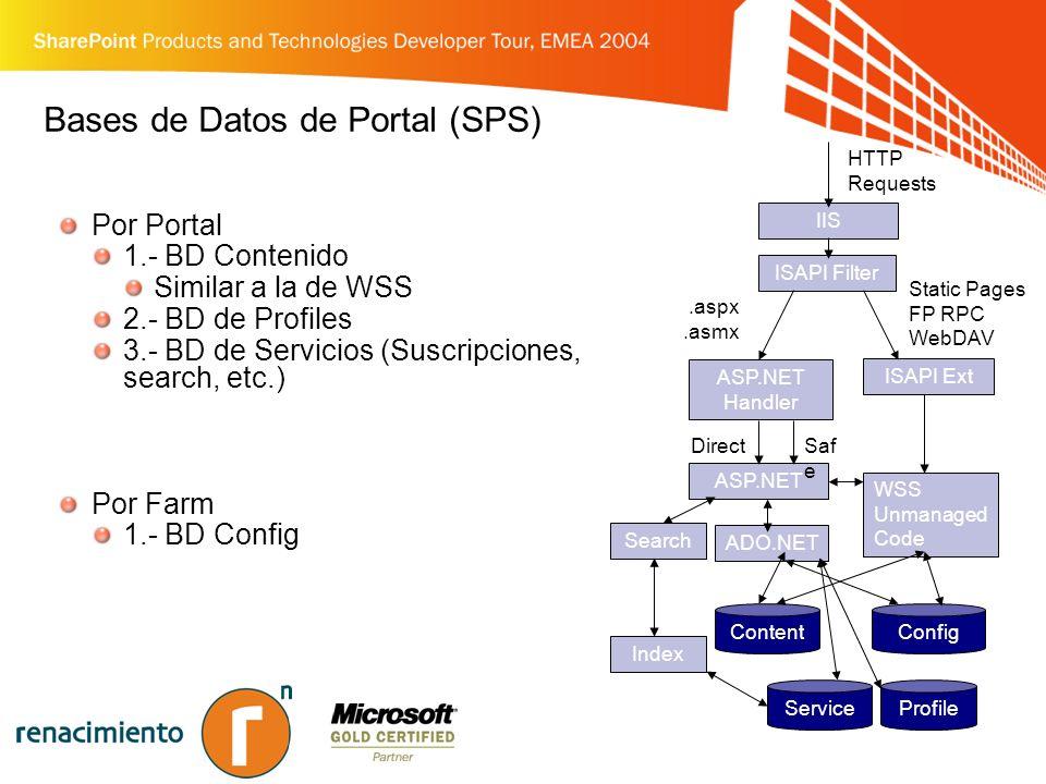 Bases de Datos de Portal (SPS)