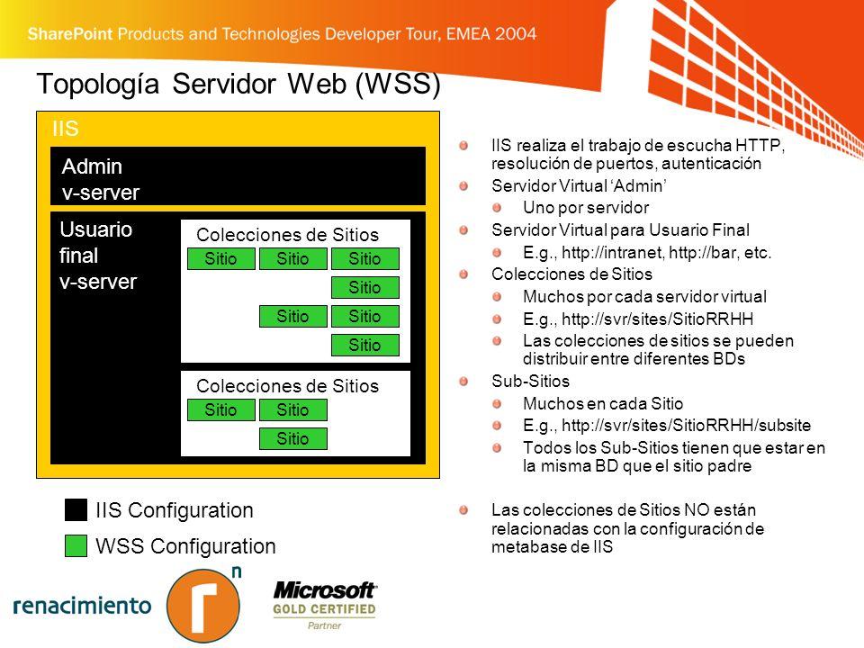 Topología Servidor Web (WSS)