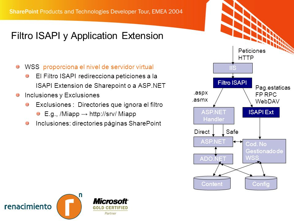 Filtro ISAPI y Application Extension