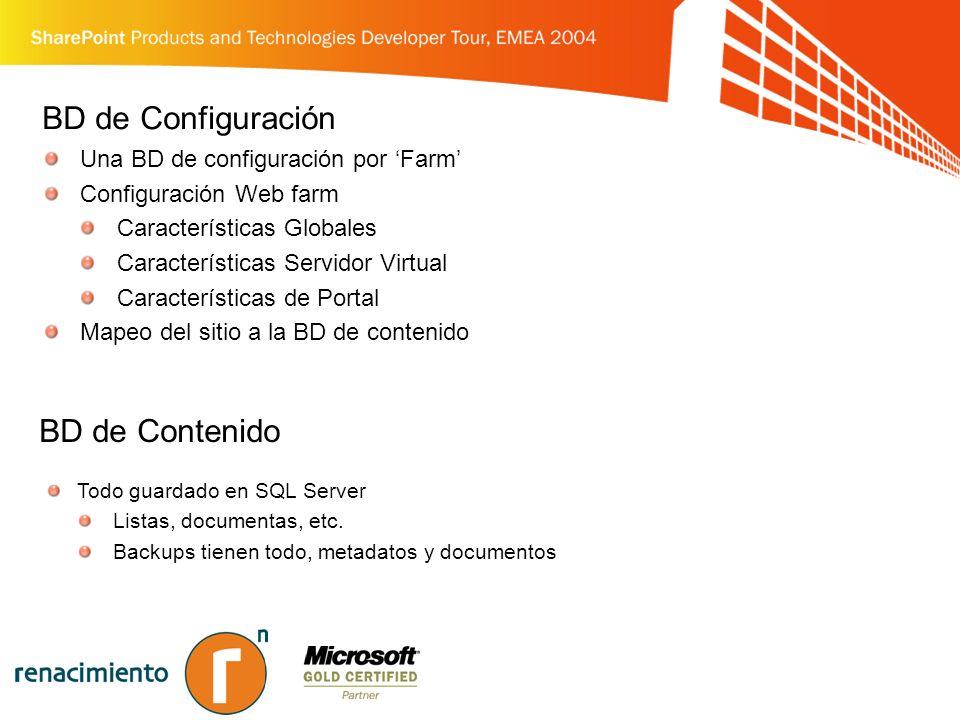 BD de Configuración BD de Contenido Una BD de configuración por 'Farm'