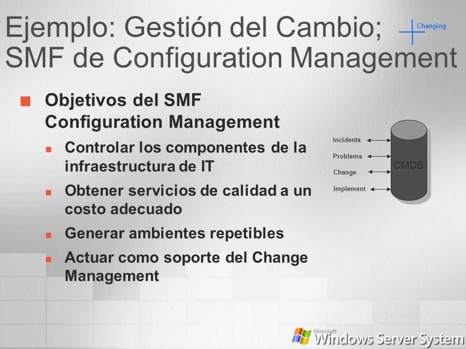 Ejemplo: Gestión del Cambio; SMF de Configuration Management