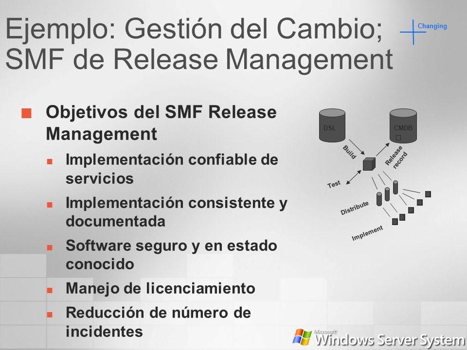 Ejemplo: Gestión del Cambio; SMF de Release Management