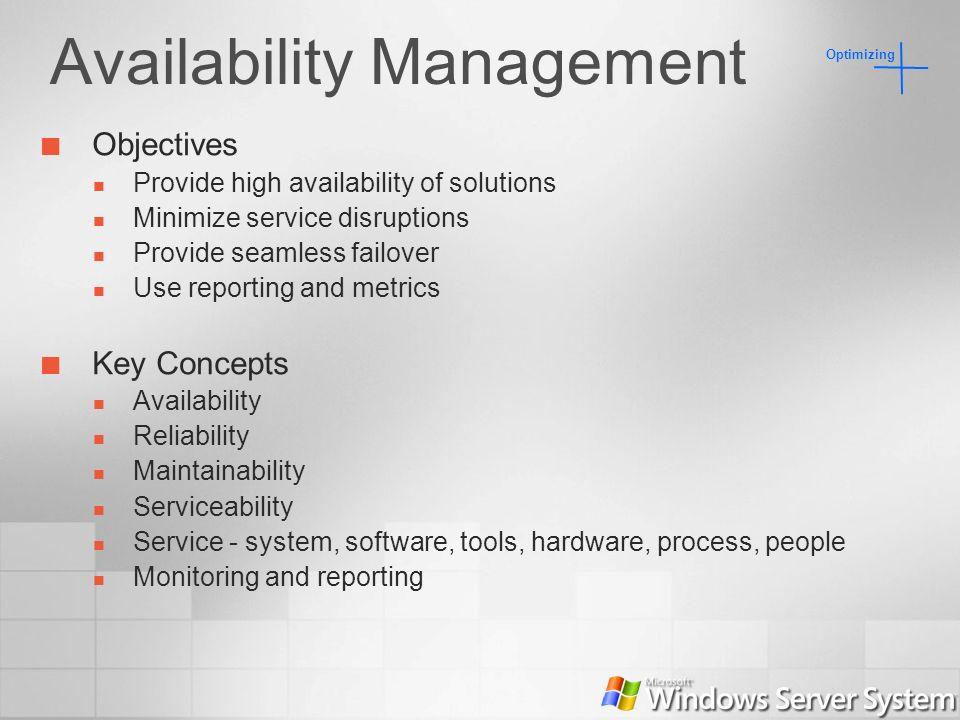 Availability Management